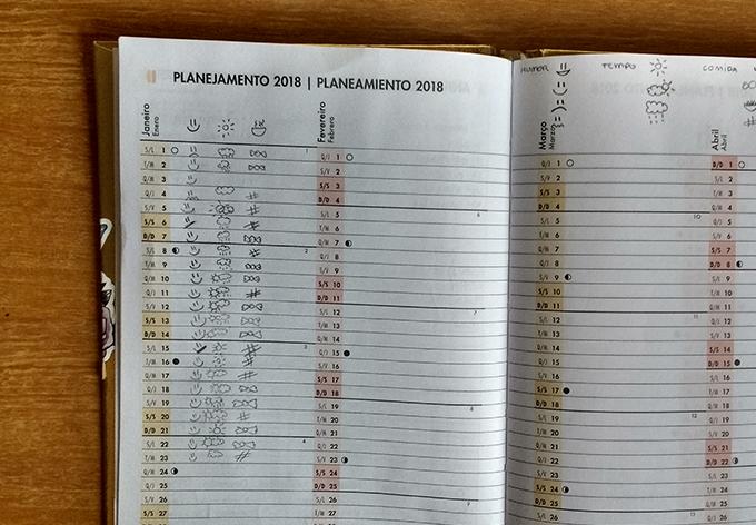 mini-planner